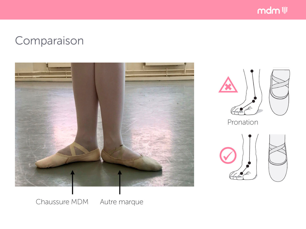 Demi-pointes-pronation-mdm-web.jpg