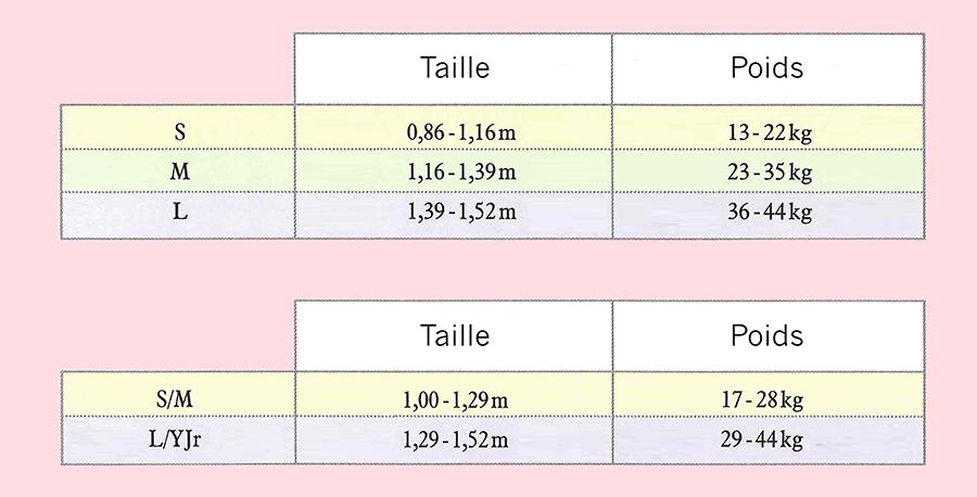 So Danca Collants Tailles Guide Des nOPk8X0w